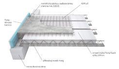 Stropní a střešní vložka Ytong Klasik 200 249x200x599 (42ks/pal)