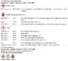 IZOCHEM - Zimní montážní pěna 750ml - 2/3